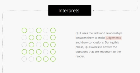 Quill is a feather short of a full pen.